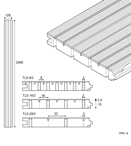 acoustic plank test